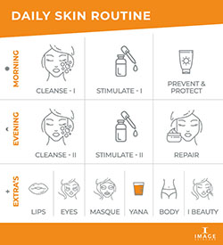 Huidverzorgingsroutine-your-daily-skin-routine